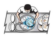 WD Colledge food waste disposals