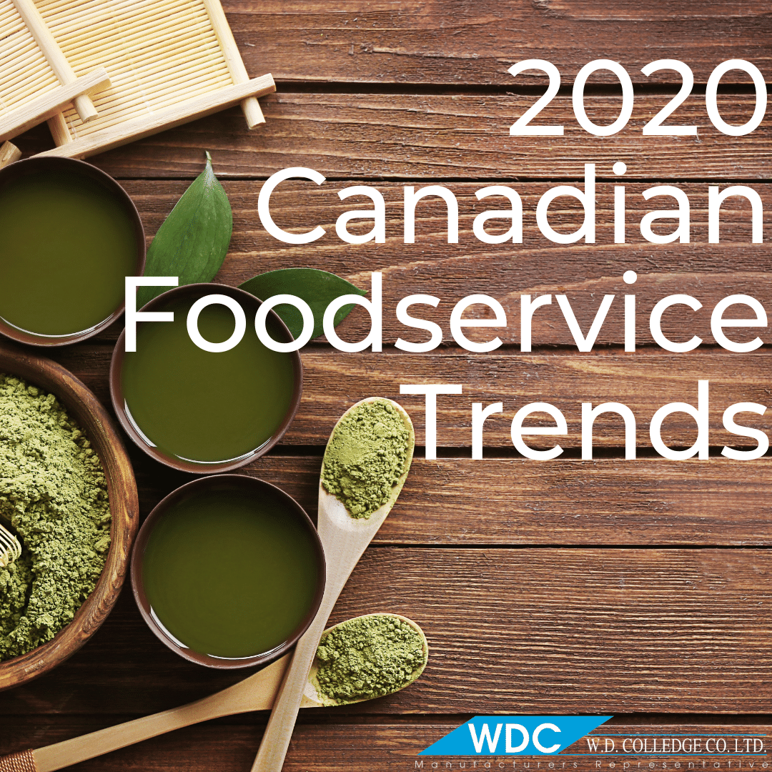Look for These 2020 Foodservice Trends in Canada